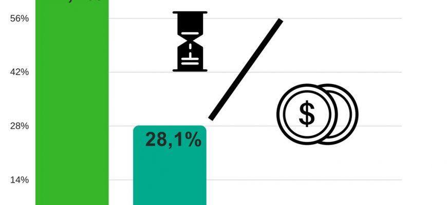 ГБО. Альтернатива бензину и реальная экономия