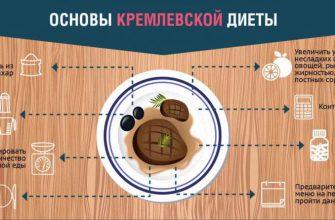 В чем суть кремлевской диеты?